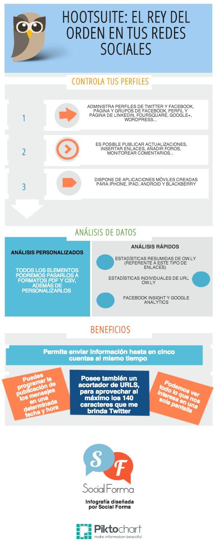Hootsuite para tus Redes Sociales #infografia #infographic #socialmedia