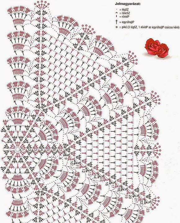 For those who do not crochet something big here are excellent scheme .   The scheme  laccase work and dimensions can be chang...