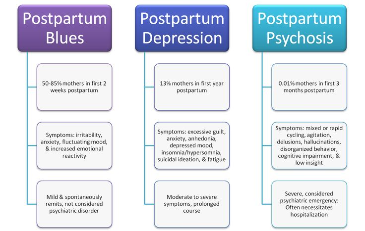 What They Don't Tell You About Being A Mom - Postpartum Depression and Anxiety ~ The Styled Child