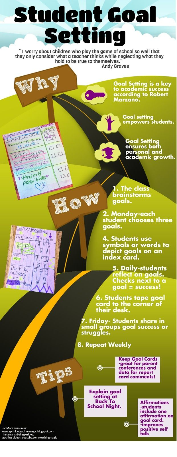 Student Goal Setting the Gold Standard- Affirmations the Silver Lining