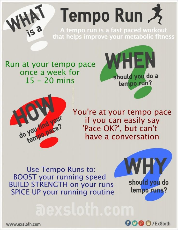 Tempo runs #infographic #fitness