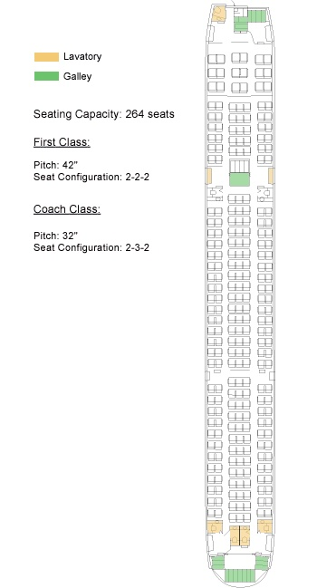 hawaiian airlines boeing 767 seating map aircraft chart