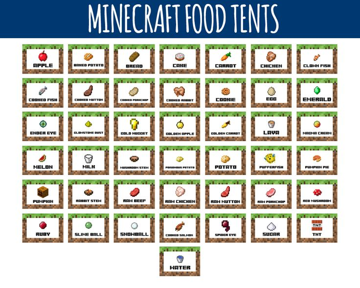 Minecraft inspired printable food tents - Great decoration for Minecraft themed birthday party! 43 food labels and 5 blank labels. < With this item you'll receive: > 12 Sheets - 4 labels on each sheet Each sheet is 8,5x11 inches PNG and PDF files / 300 dpi =================== Instant Download - No physical product provided. =========&#x...