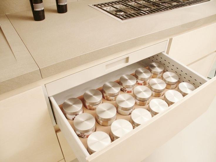 Meble kuchenne - wyposażenie i akcesoria