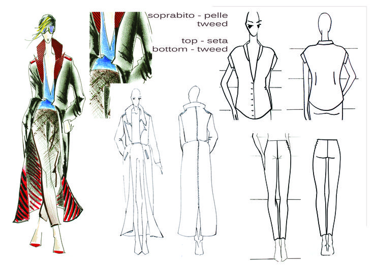 Technical design Raincoat