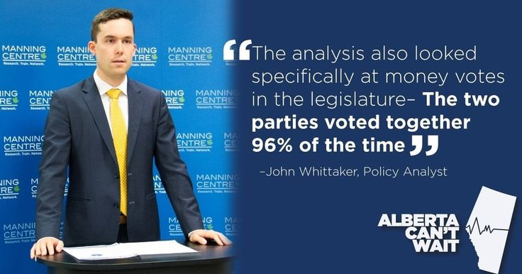 A new report released by the Manning Centre today shows the voting track records of the PC Alberta and Wildrose Party in the legislature is nearly identical. After reviewing over 120 votes in the provincial legislature (since the NDP took office in 2015) Manning Centre analysis shows the two parties have been voting together 90% of the time. People can question the compatibility of the two parties but if you look at their voting records over the past year the stats show theyre nearly…