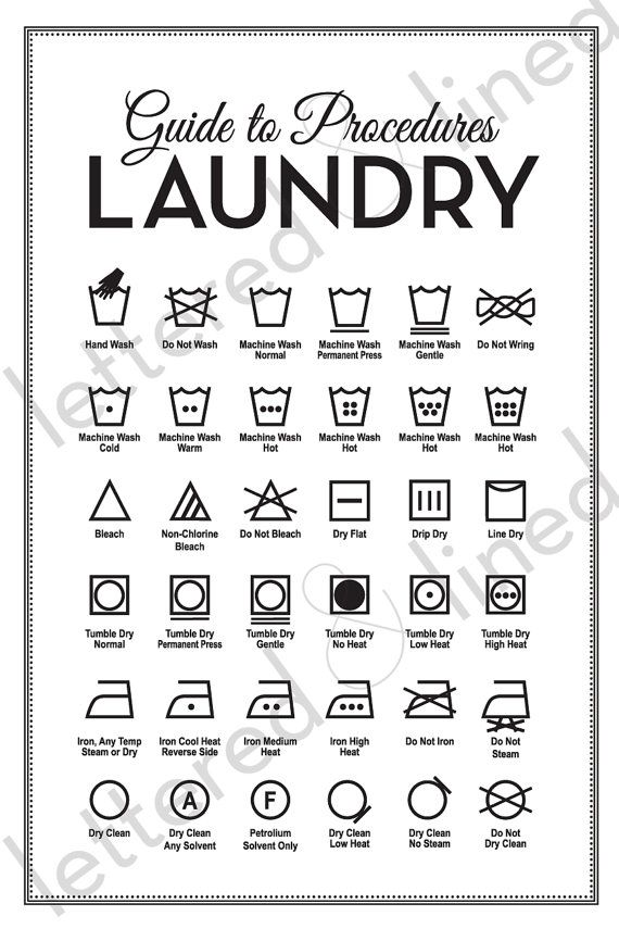 Laundry Symbols – poster – Mid Century, Mid-Century Modern, Guide To Procedures, Laundry, Reference, Rules, Sign, Decor, Art