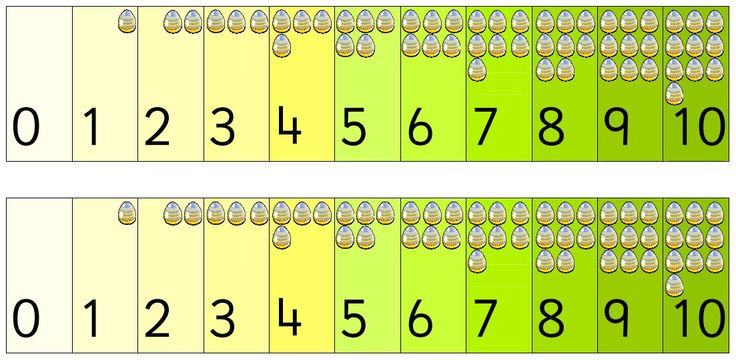 Download this colourful Easter egg numberline from 0-10 with corresponding amounts of Easter Eggs