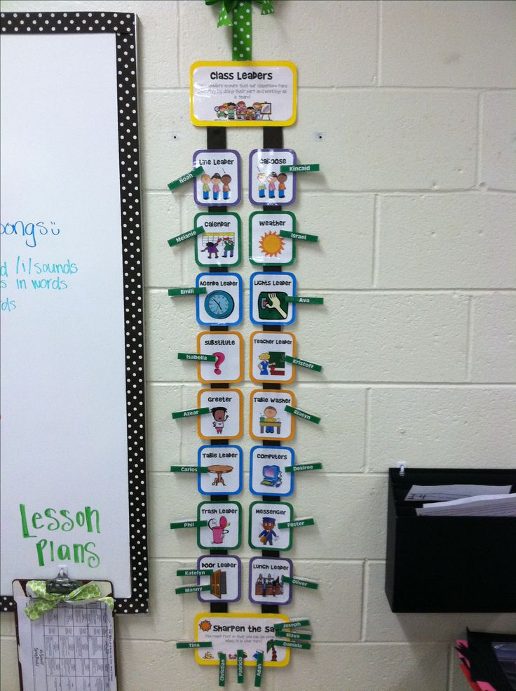 Classroom Rotation Ideas ~ Best ideas about classroom jobs board on pinterest