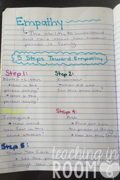 Empathy anchor chart (that we made in their Character Journals).  Kids go through the 5 Steps towards empathy in any given situation.
