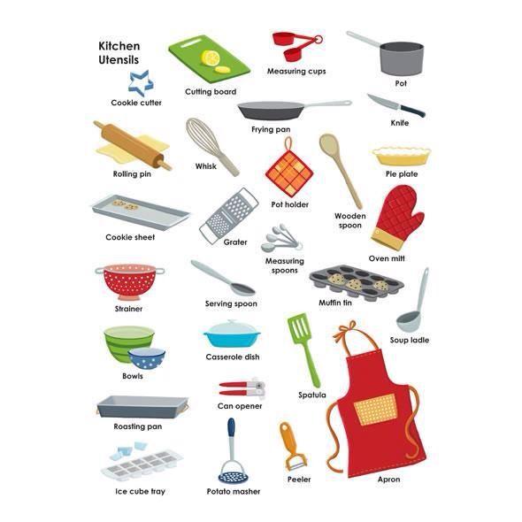 Kitchen utensils x visual dictionary pinterest for Kitchen utensils vocabulary