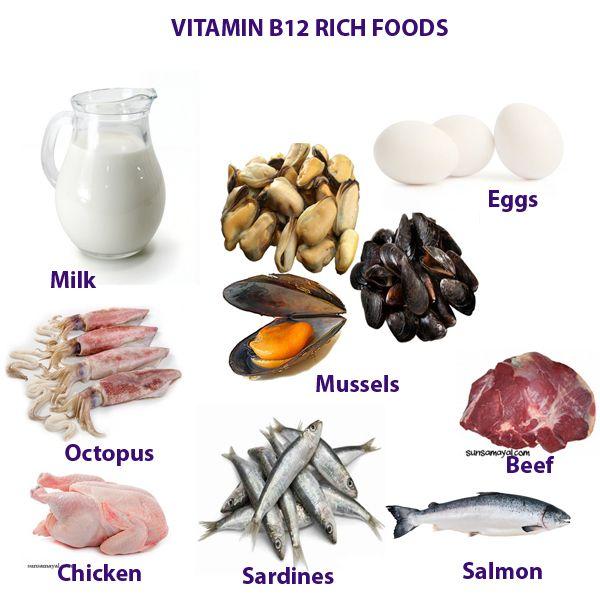 vitamin b complex deficiency pdf