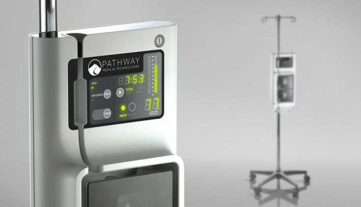 A rare thing, medical design done well - Pathway Medical Technologies