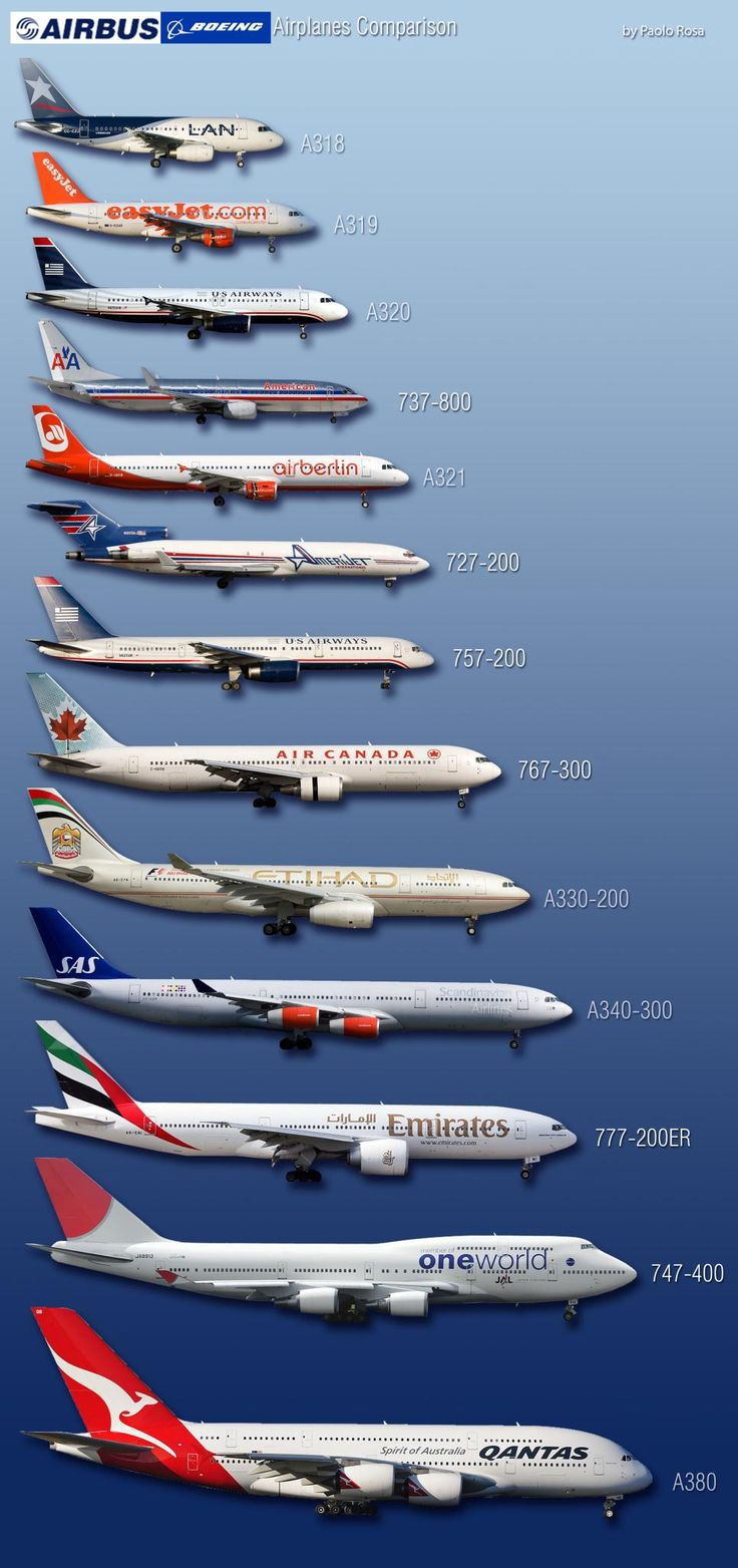 Boeing and Airbus picture comparison (Handy when plane ...