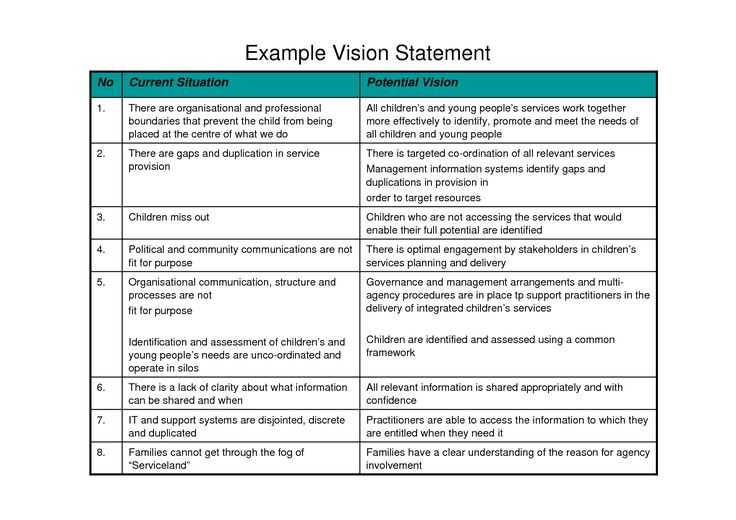 personal vision statement example in 2020