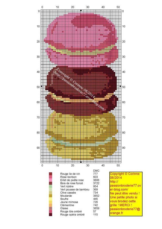 Les 272 meilleures images propos de grille points de - Schema de cuisine gratuit ...