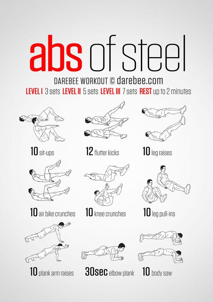 25+ best Abdominal Muscles ideas on Pinterest