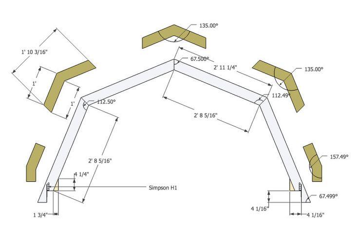 Micro Gambrel Truss Detail 0 Sue Pinterest Ladug Rdar