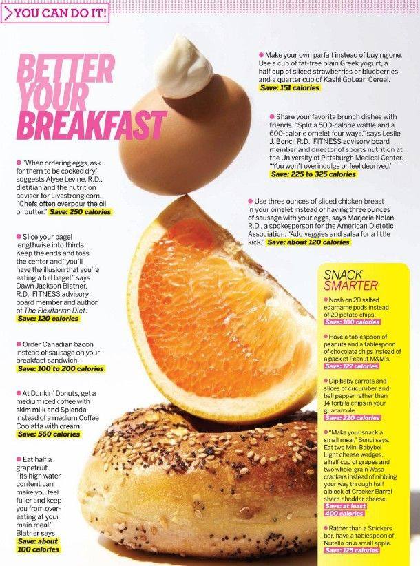 diet chart for weight loss breakfast lunch dinner template