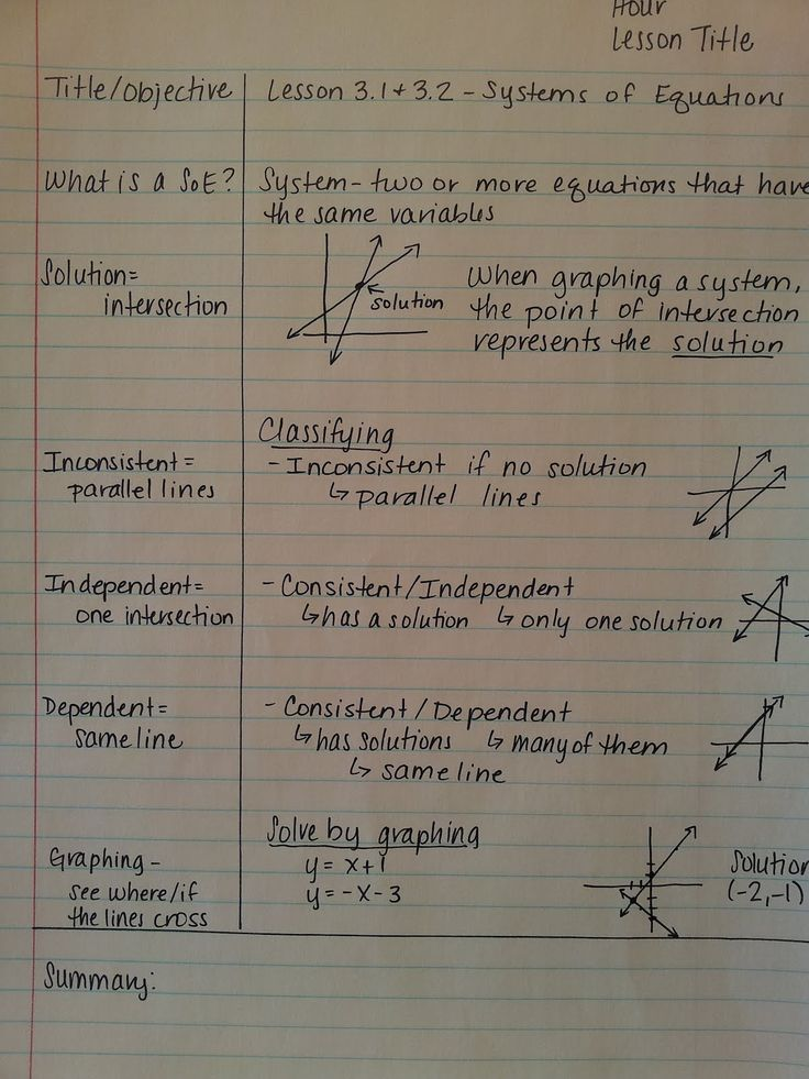 Cornell Notes in Math Class. Doing my Vocab section like this in my ISN this year.