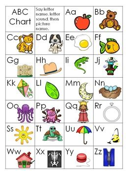 "This chart is used to teach beginning readers the letters and sounds. I  read it like this with my students. ""A, sound of a, apple. B, sound of b, ball. C, sound of c, cat, etc.""  It really works!  As we say the sound, we trace the letter name. This chart and process is based on the Jan Richardson book and the Fountas and Pinnell system Leveled Literacy Intervention."