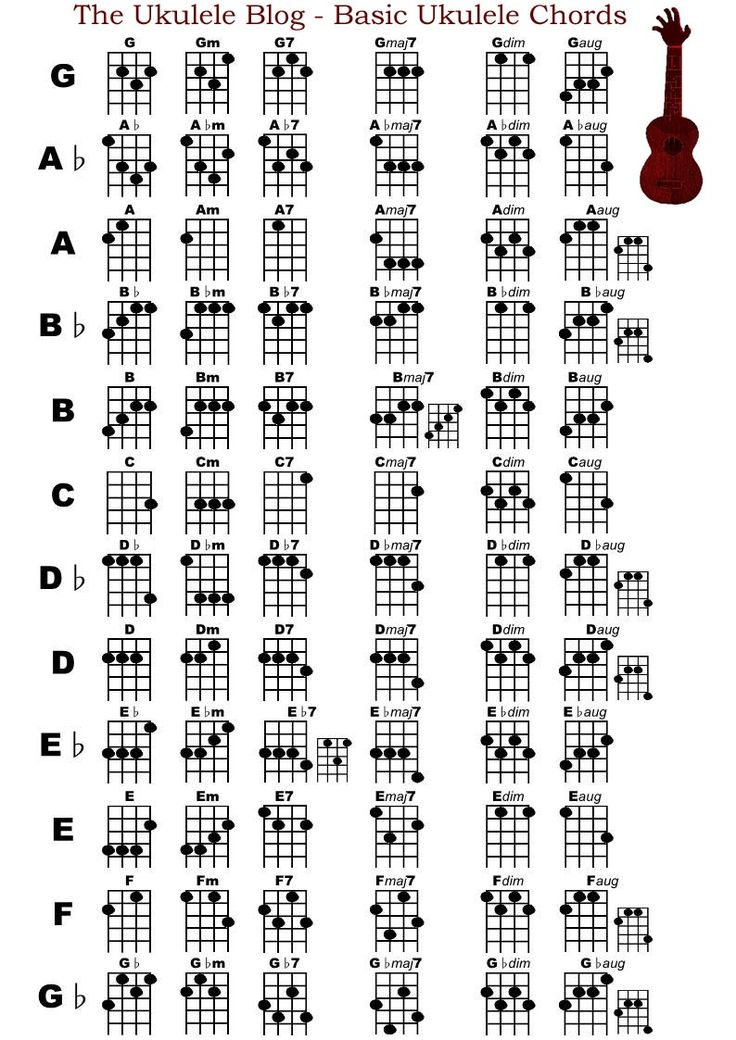 fiddle chords - Google Search