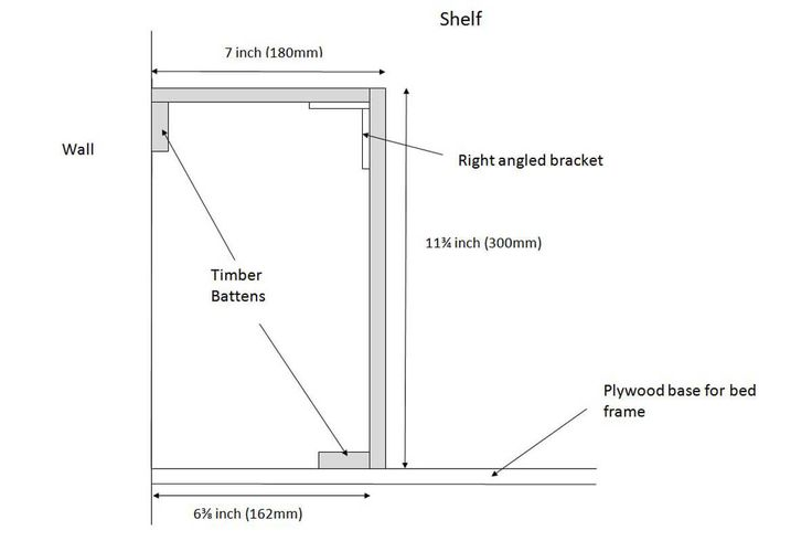 Ikea Hack children's cabin bed step-by-step photo tutorial : How to make a children's cabin bed (with hidden den) on a budget using Ikea Nordli drawers.