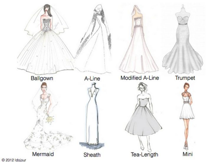 Wedding Dresses 101: Types Of Wedding Dress Silhouette Design Ideas