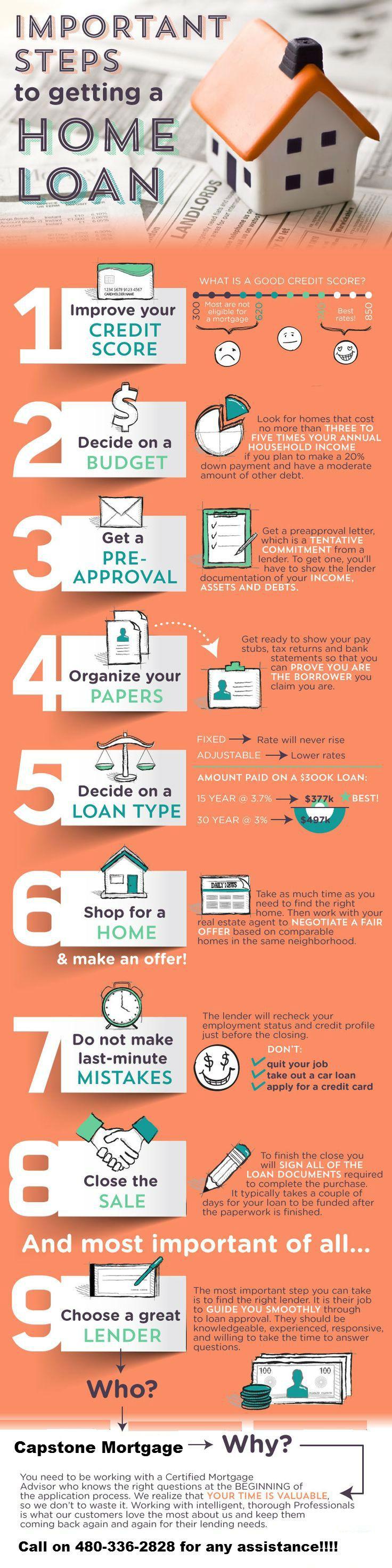 Great tips to help you on your home loan application. #mortgage #realestate