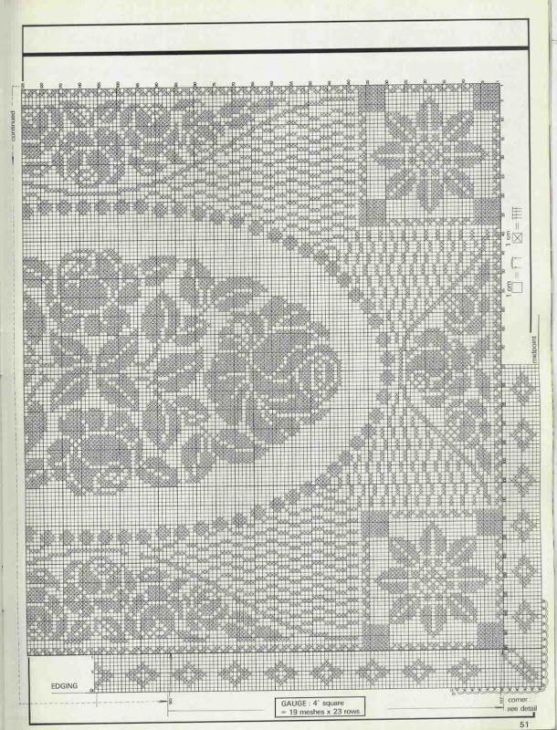 Table Cloth & Bedspread - Majida Awashreh - Picasa Web Albums