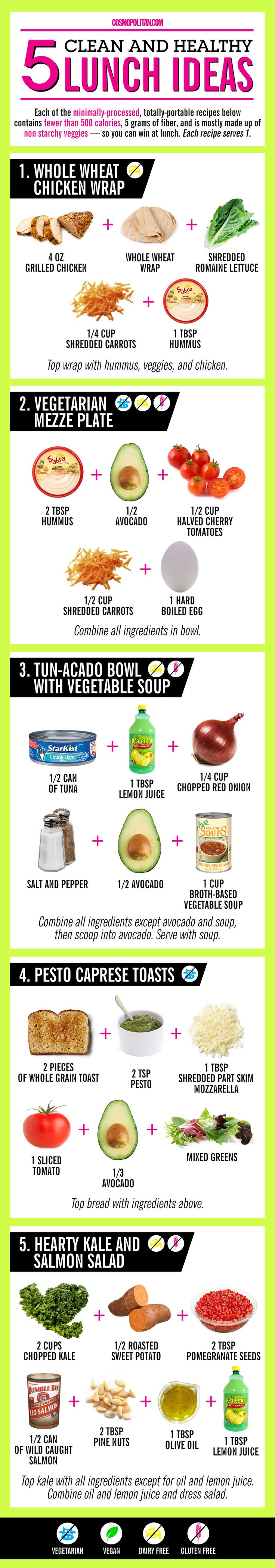 HEALTHY LUNCH IDEAS: Use this healthy eating guide from registered dietitian Isabel Smith, to keep your meals, snacks, and treats (yes, ~*TrEaTs~*!) as healthy as can be. Here you'll find easy, delicious, quick, and low calorie lunch ideas and recipes like a whole wheat chicken wrap, a vegetarian mezze plate, a tun-acado bowl with vegetable soup, pesto caprese toasts, and a hearty kale salmon salad. Click through for the full details and for more healthy meal ideas including vegetarian…
