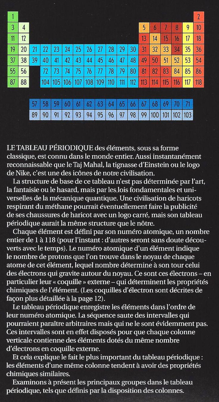 17 parasta ideaa l ment du tableau p riodique for F tableau periodique
