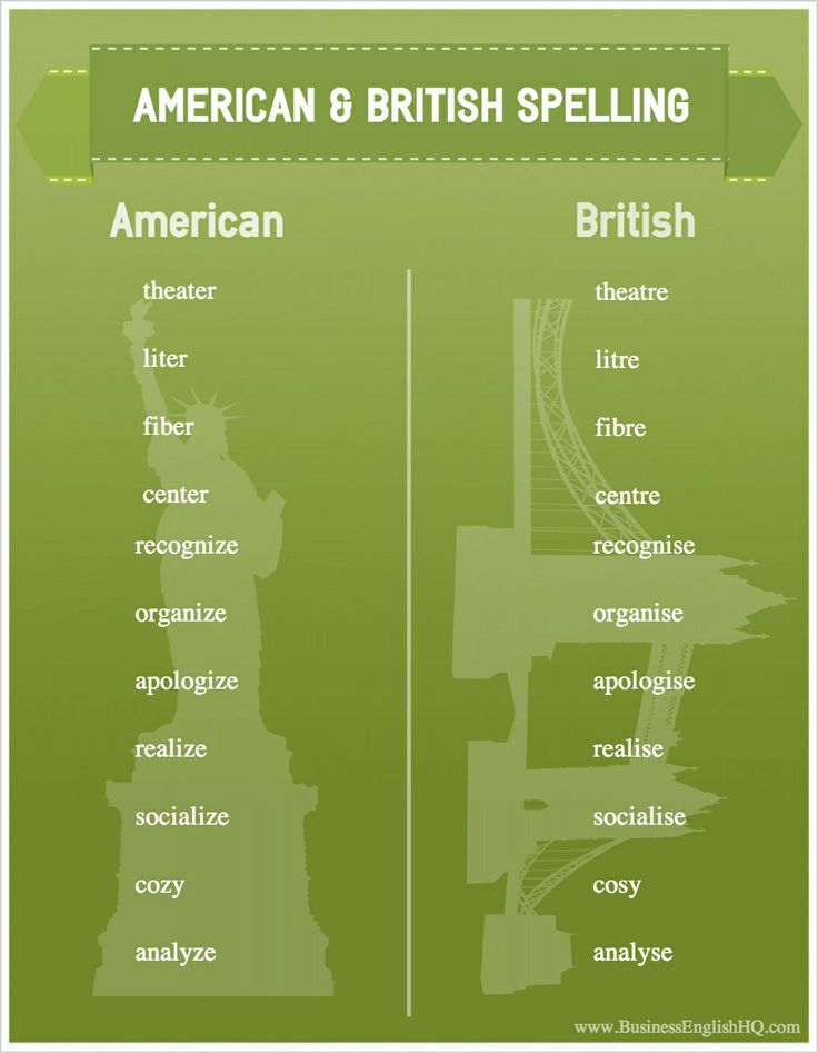 American v British words, spelling differences. Follow the pin for more!