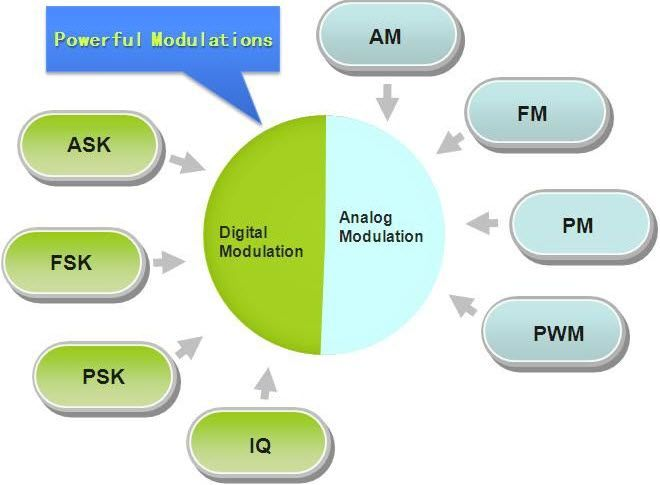 Wireless Intercom Schematic Diagram Technology For Sale Buy Circuit