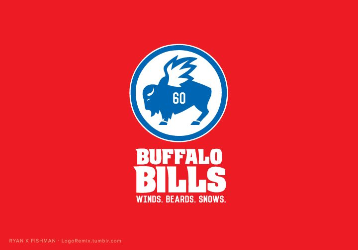 Reimagined logos (after famous brand logos) - Buffalo Bills/Wild Wings