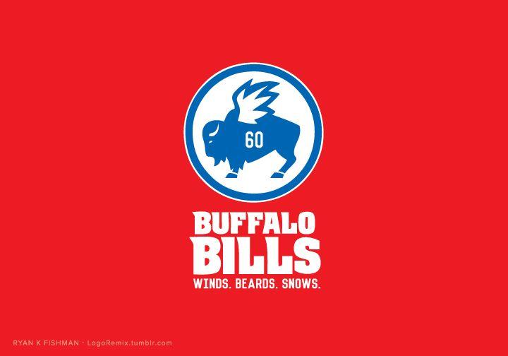 NFL Logos as Corporate Logos - Buffalo Bills x Buffalo Wild Wings