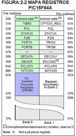 Cómo sabes los tipos de almacenamiento se pueden clasificar atendiendo a distintas estrategias:  Almacenamiento interno/externo física/virtual volátil/no volátil... A continuación os dejo la definición de algunos de ellos y ejemplos:  Interno/externo: Estos dispositivos podrían ser denominados dispositivos de entrada/salida.  Los dispositivos de almacenamiento interno son los encargados de asegurar la información en la CPU de nuestro ordenador son además de vital importancia para el correcto…