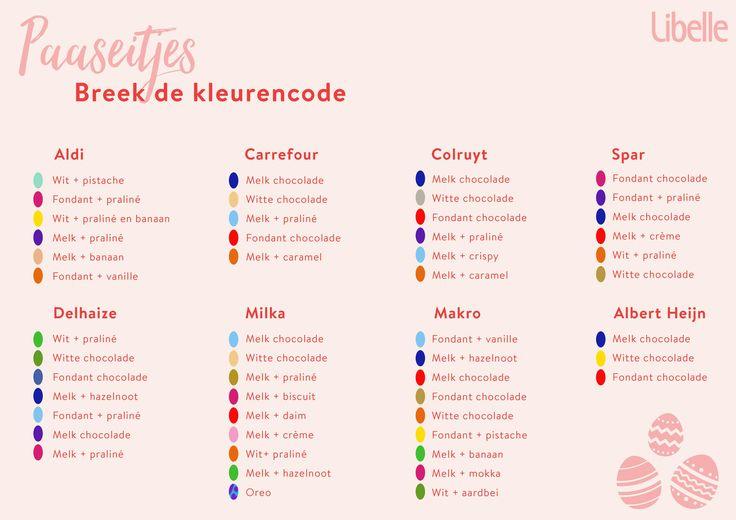 Breek de kleurcode: paaseitjes ontcijferd! - Libelle