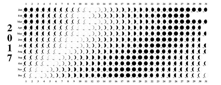 Lunar Calendar 2017 by @cal, Moon phases for 2017., on @openclipart