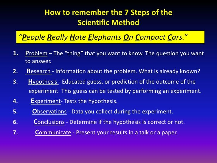 Image result for steps of the scientific method in order