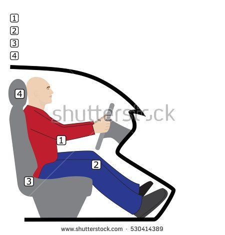 vector illustration of posture behind the wheel during driving the car
