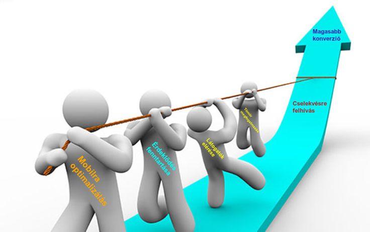 Ingyen kipróbálható #online #marketing #eszközök KKV tulajdonosoknak