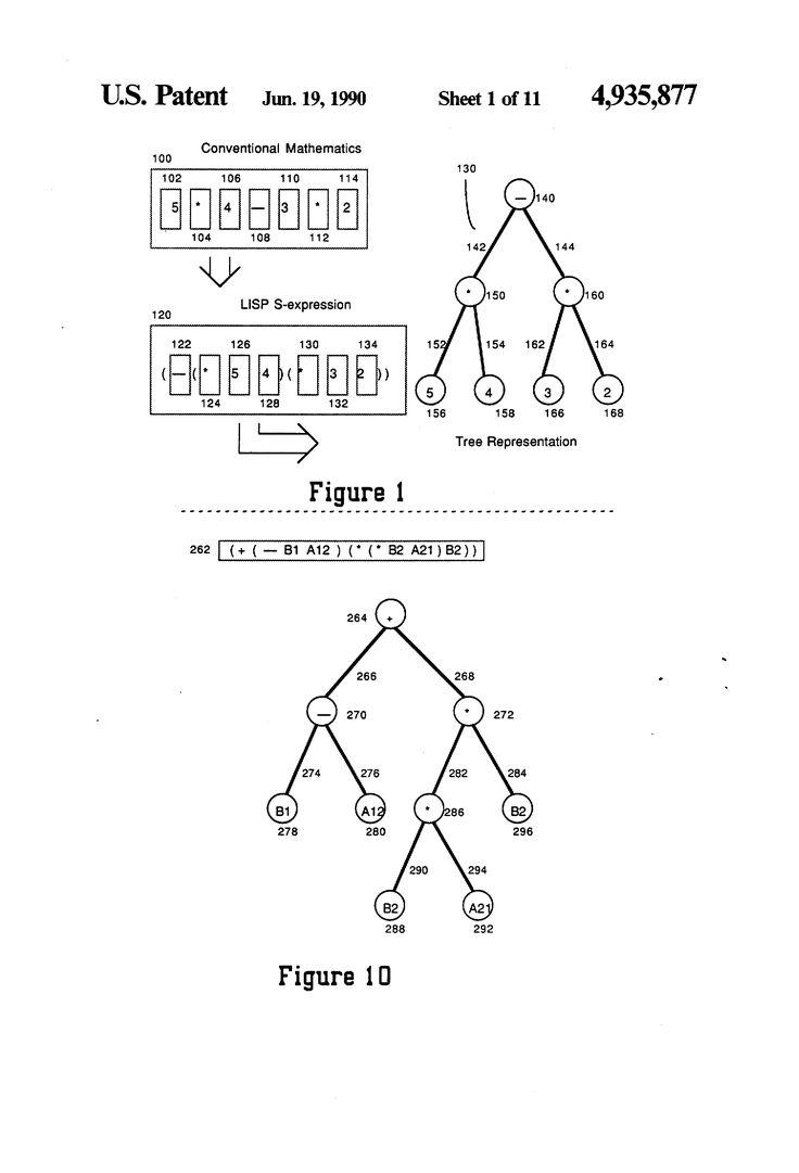 Patent US4935877 - Non-linear genetic algorithms for solving problems