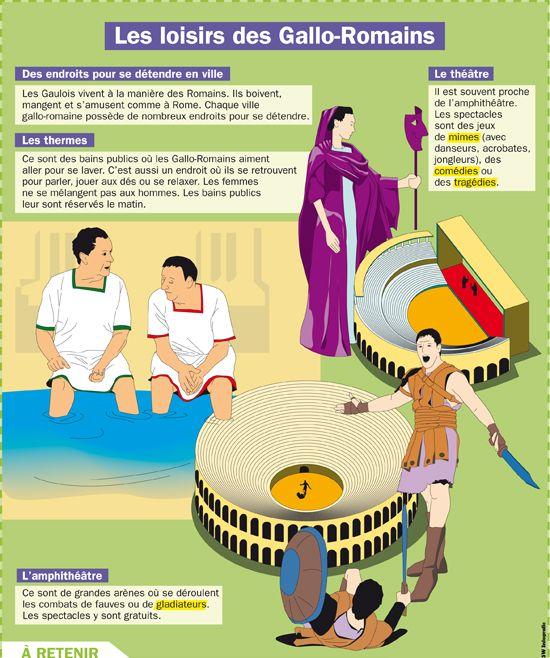 Les Villes Gallo Romaines Cycle