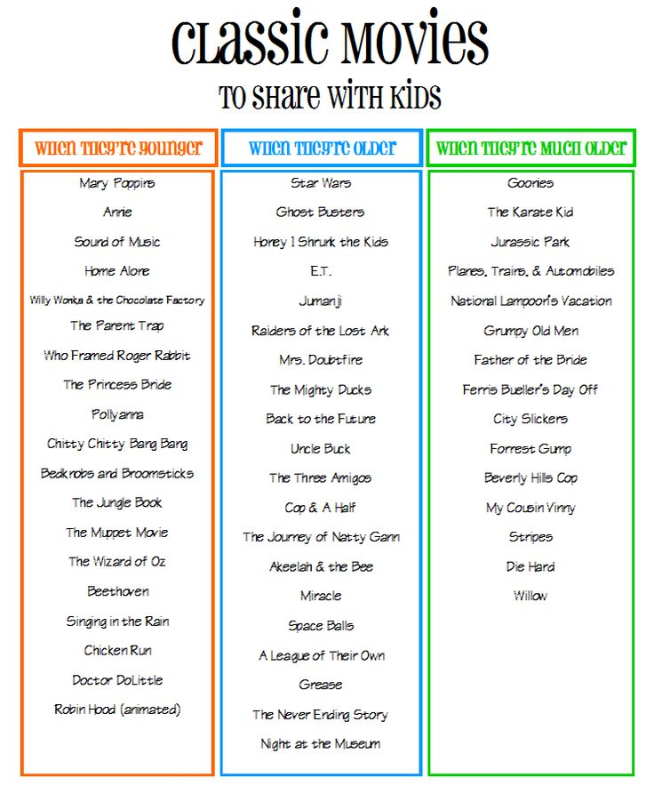classic movies to share with kids.....so many favorites on this list!