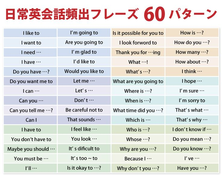 たった60日で英語が話せる!世界の七田式英語教材7+English(セブンプラス・イングリッシュ)   Global Language