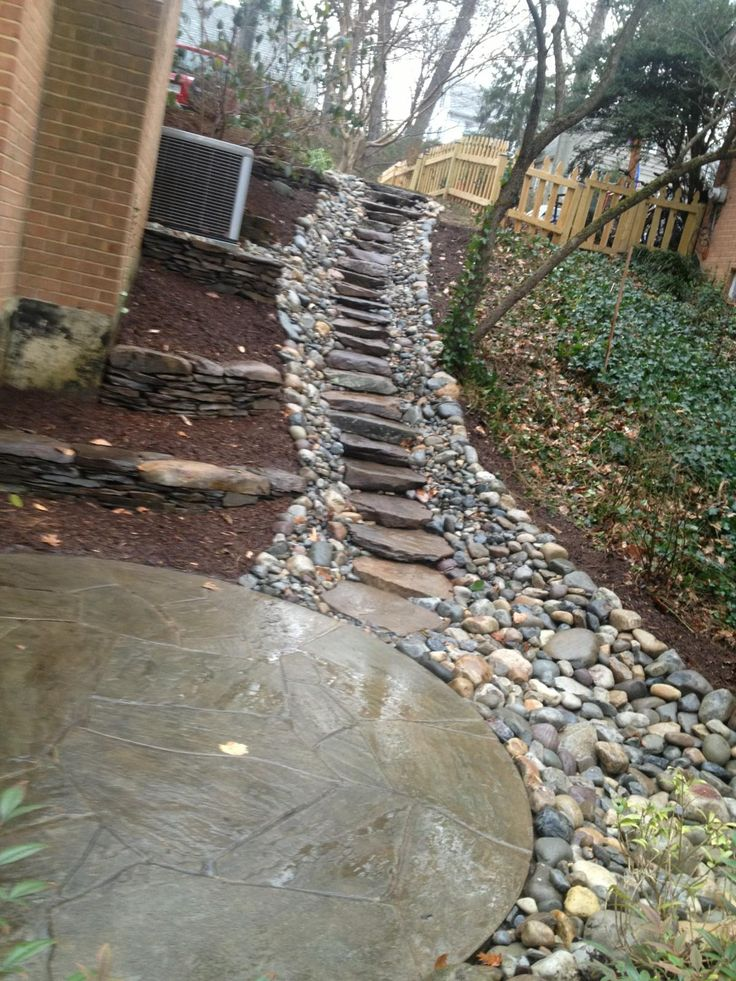 Create a sturdy yet attractive walkway on any slope with for Yard drainage slope