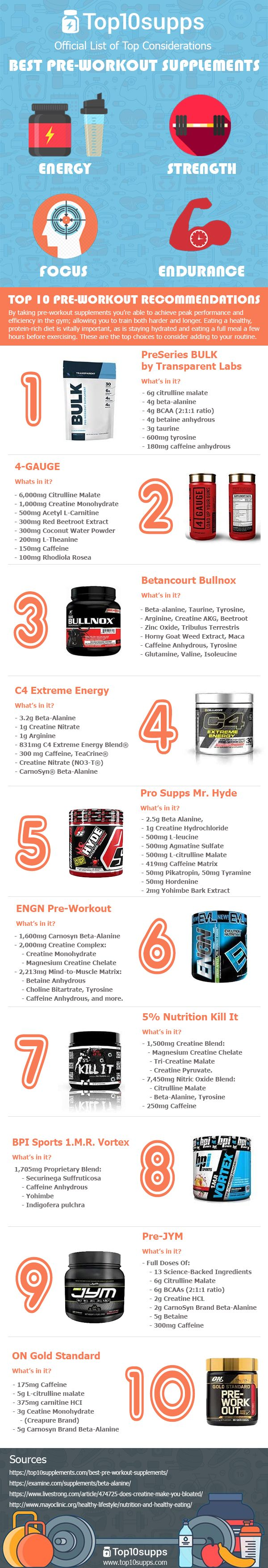 This is our official list of the best pre-workout supplements to consider this year. Visit the URL forour Pre-workout Supplements Guide to learn more.