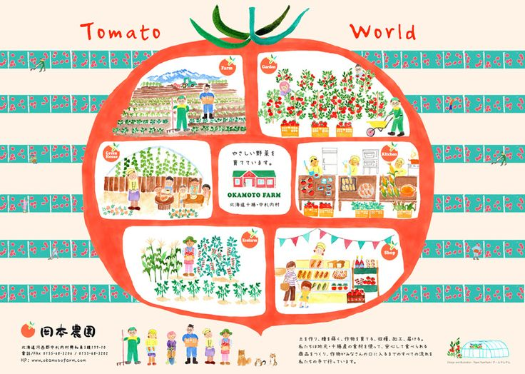 岡本農園ポスター