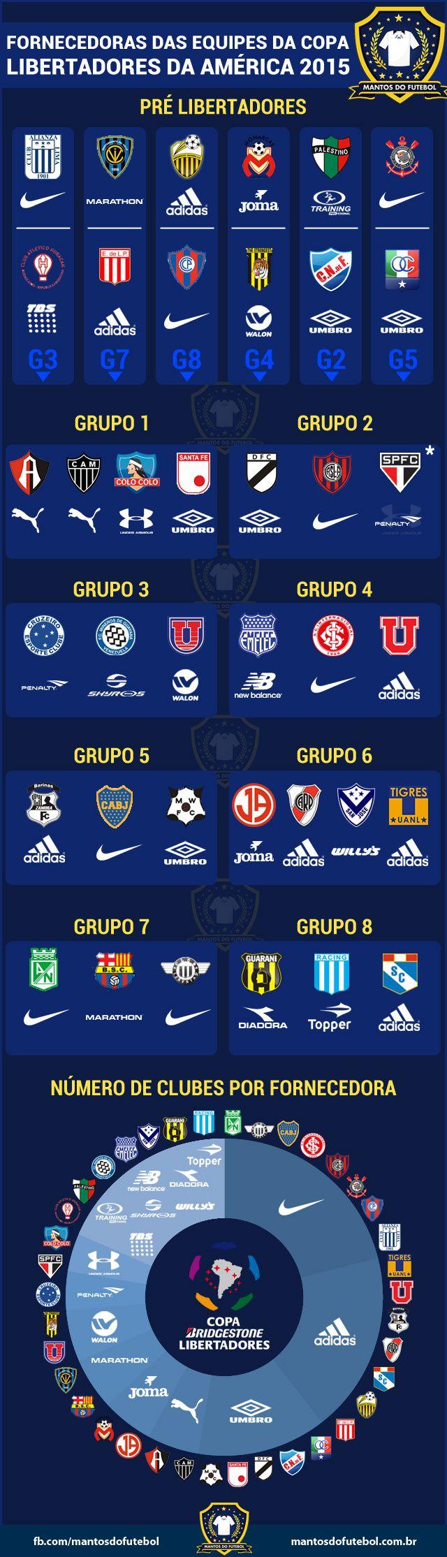 Fornecedoras das equipes da Copa Libertadores da América 2015